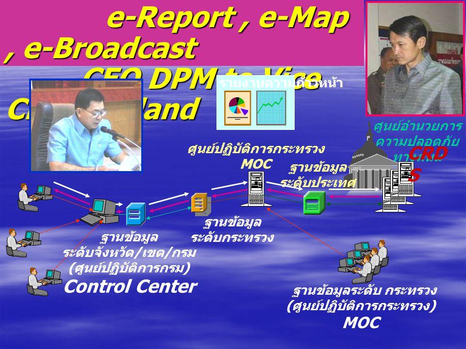 e-Report, e-Map, e-Broadcast CEO DPM to Vice CEO Thailand e-Report, e-Map, e-Broadcast CEO DPM to Vice CEO Thailand รายงานความก้าวหน้า ศูนย์อำนวยการ ความปลอดภัย ทางถนน ศูนย์ปฏิบัติการกระทรวง MOC ฐานข้อมูล ระดับประเทศ ฐานข้อมูล ระดับจังหวัด / เขต / กรม ( ศูนย์ปฏิบัติการกรม ) Control Center ฐานข้อมูล ระดับกระทรวง ฐานข้อมูลระดับ กระทรวง ( ศูนย์ปฏิบัติการกระทรวง ) MOC CRD S