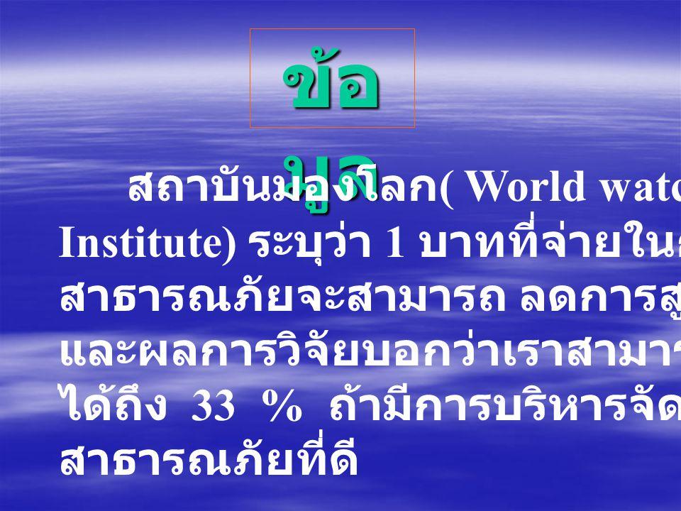 ข้อ มูล สถาบันมองโลก ( World watch Institute) ระบุว่า 1 บาทที่จ่ายในการป้องกัน สาธารณภัยจะสามารถ ลดการสูญเสียได้ 8 บาท และผลการวิจัยบอกว่าเราสามารถ ลดการสูญเสีย ได้ถึง 33 % ถ้ามีการบริหารจัดการด้าน สาธารณภัยที่ดี