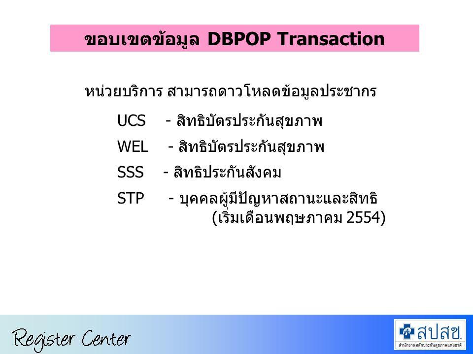 การขึ้นทะเบียนหน่วยบริการ ในระบบ Data Center ช่องทางการดาวโหลดข้อมูลประชากร (DBPOP Transaction) 1 2 3