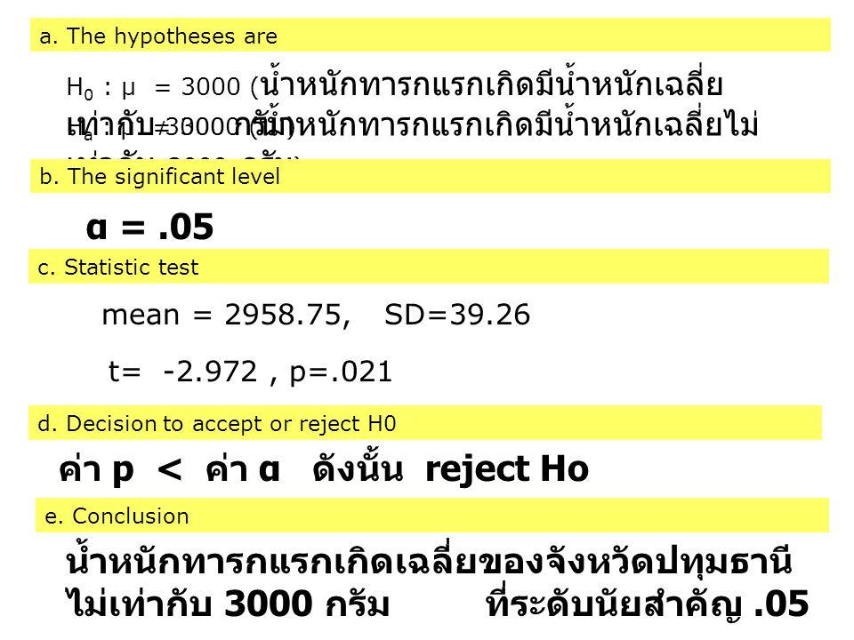 a. The hypotheses are H 0 : µ = 3000 ( น้ำหนักทารกแรกเกิดมีน้ำหนักเฉลี่ย เท่ากับ 3000 กรัม ) H a : µ ≠ 3000 ( น้ำหนักทารกแรกเกิดมีน้ำหนักเฉลี่ยไม่ เท่