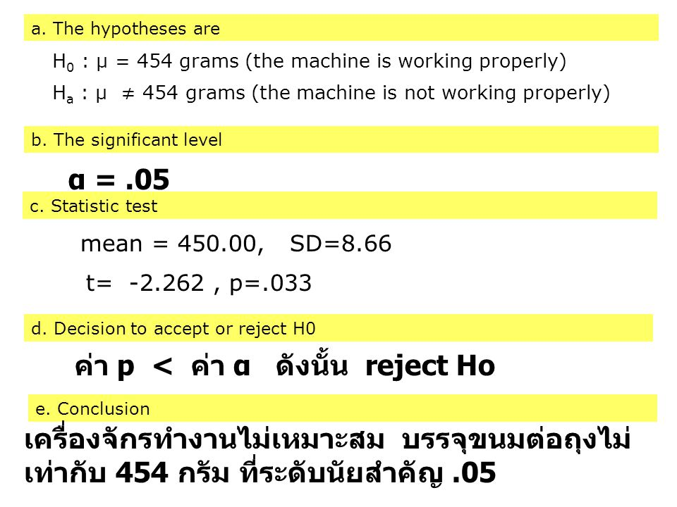 a. The hypotheses are H 0 : µ = 454 grams (the machine is working properly) H a : µ ≠ 454 grams (the machine is not working properly) b. The significa