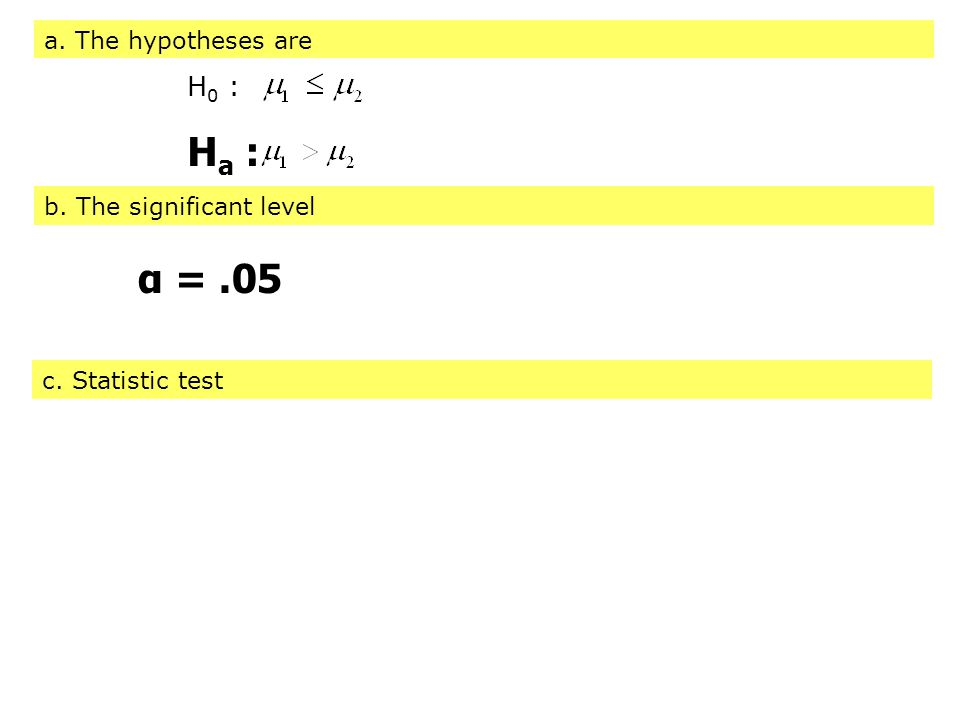 a. The hypotheses are b. The significant level c. Statistic test α =.05 H 0 : H a :