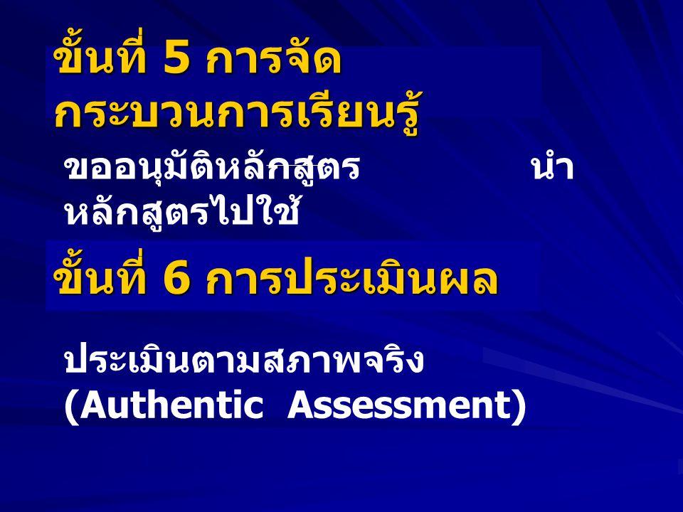 ขั้นที่ 5 การจัด กระบวนการเรียนรู้ ขั้นที่ 6 การประเมินผล ประเมินตามสภาพจริง (Authentic Assessment) ขออนุมัติหลักสูตร นำ หลักสูตรไปใช้