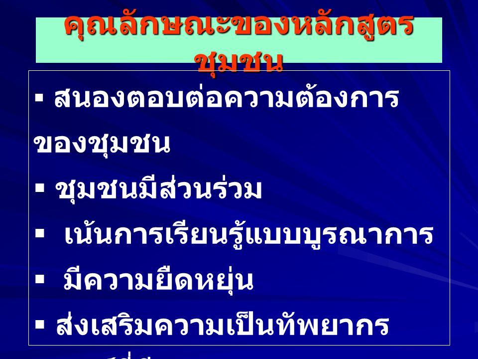 กระบวนการพัฒนาหลักสูตร ชุมชน ประกอบด้วย 5 ขั้นตอน ดังนี้ ขั้นที่ 1 สำรวจสภาพ ปัญหาชุมชน 1) ข้อมูลทุติยภูมิ 2) ข้อมูลปฐมภูมิ