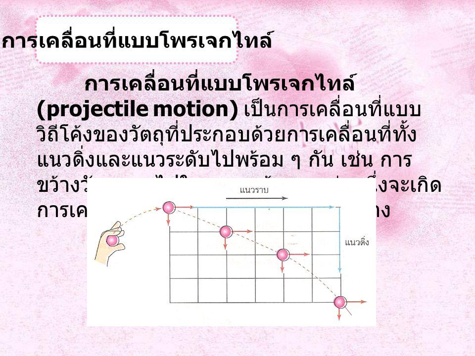 การเคลื่อนที่แบบโพรเจกไทล์ การเคลื่อนที่แบบโพรเจกไทล์ (projectile motion) เป็นการเคลื่อนที่แบบ วิถีโค้งของวัตถุที่ประกอบด้วยการเคลื่อนที่ทั้ง แนวดิ่งและแนวระดับไปพร้อม ๆ กัน เช่น การ ขว้างวัสดุออกไปในอากาศด้วยแรงค่าหนึ่งจะเกิด การเคลื่อนที่แบบโพรเจกไทล์ ดังตัวอย่าง