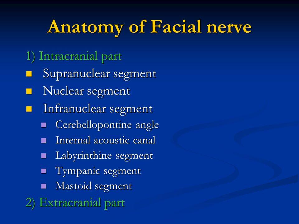 Classifications of facial nerve injury Seddon classification of nerve injury Neuropraxia Neuropraxia Axonotmesis Axonotmesis Neurotmesis Neurotmesis