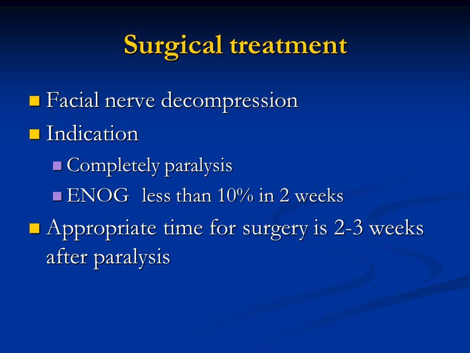 Surgical treatment Facial nerve decompression Facial nerve decompression Indication Indication Completely paralysis Completely paralysis ENOG less tha