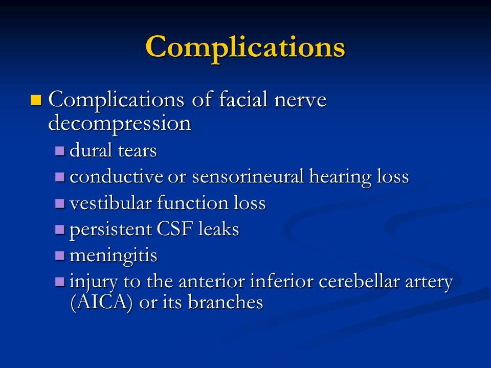 Complications Complications of facial nerve decompression Complications of facial nerve decompression dural tears dural tears conductive or sensorineu