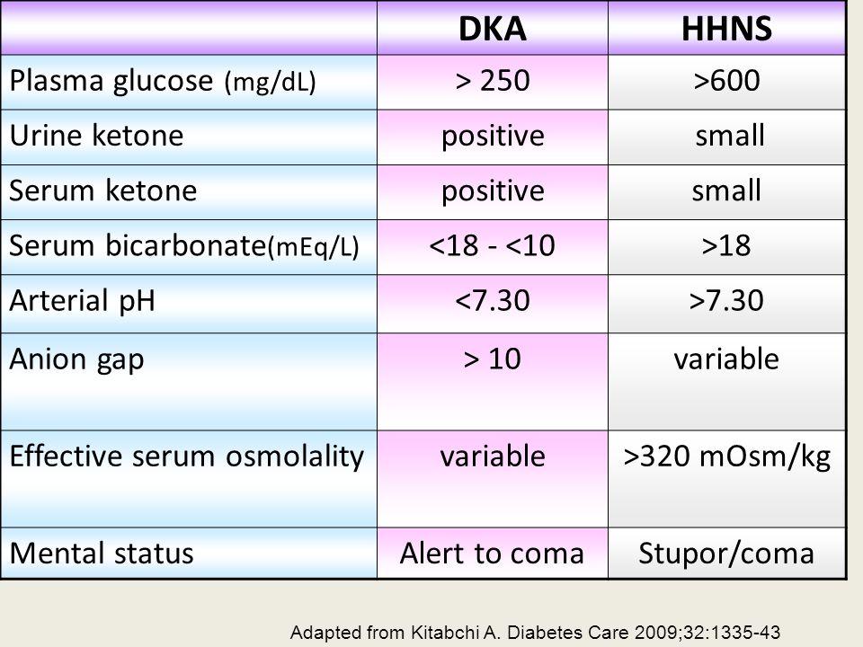 เป้าหมายการควบคุมเบาหวานและ ปัจจัยเสี่ยงสำหรับผู้ใหญ่ การควบคุม / การปฏิบัติตัวเป้าหมาย การควบคุมเบาหวาน : A1C < 7.0 % (6.5) ระดับไขมันในเลือด : LDL < 100 ( <70* ) มก./ ดล.
