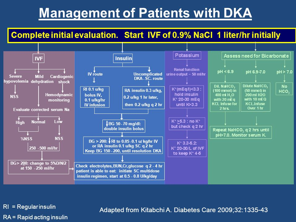 New Paradigm of Atherothrombosis healthy subclinicalsymptomatic Threshold DecadesYears-Months Months-Days Intima Media Plaque Thrombus Lumen Unstable angina Unstable plaque no narrowing Difficult to diagnose (IVUS, MRI) Frequent MI with sudden death Easy to prevent