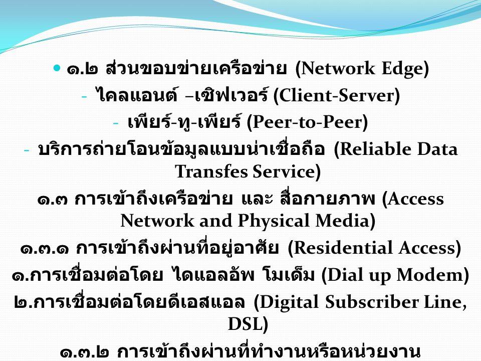 ๒. ลิงค์การสื่อสาร (Communication Link) ๓. เร้าเตอร์ (Router) ๔.