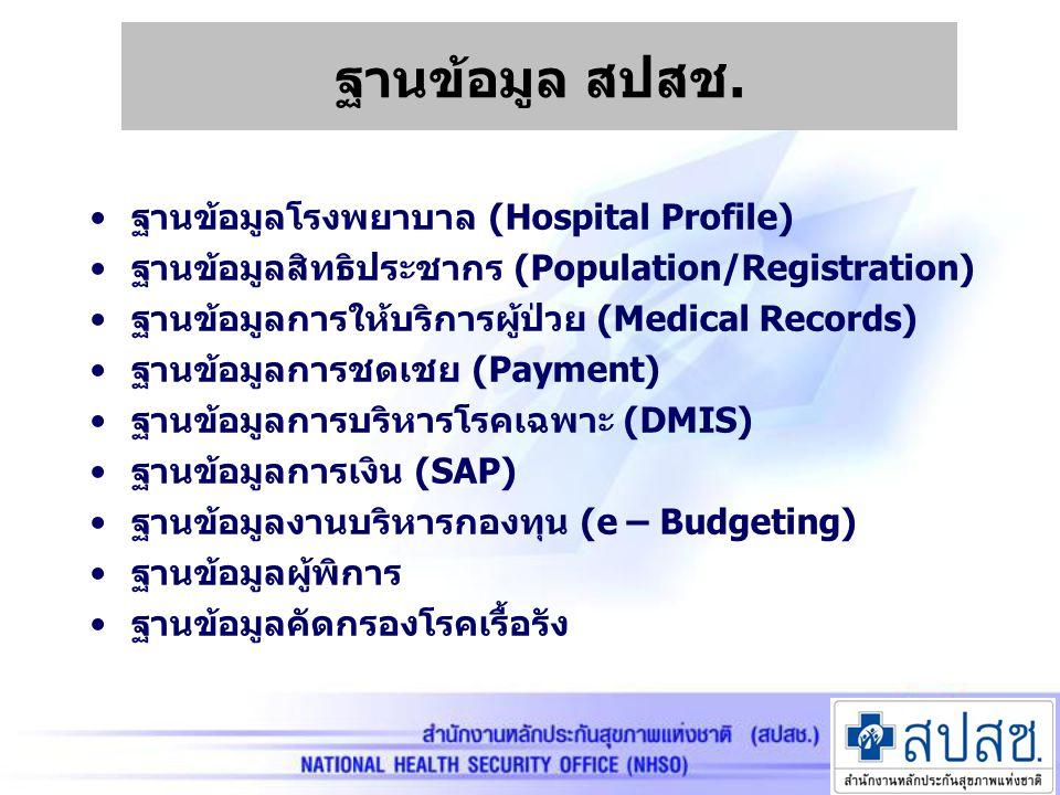 ฐานข้อมูล สปสช. ฐานข้อมูลโรงพยาบาล (Hospital Profile) ฐานข้อมูลสิทธิประชากร (Population/Registration) ฐานข้อมูลการให้บริการผู้ป่วย (Medical Records) ฐ
