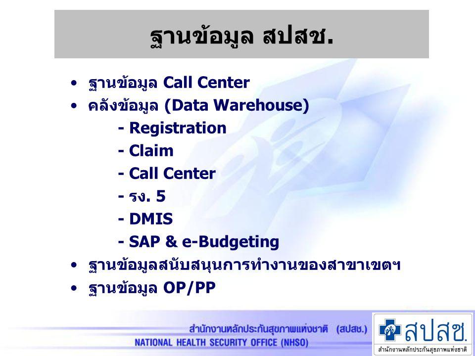 ฐานข้อมูล สปสช. ฐานข้อมูล Call Center คลังข้อมูล (Data Warehouse) - Registration - Claim - Call Center - รง. 5 - DMIS - SAP & e-Budgeting ฐานข้อมูลสนั