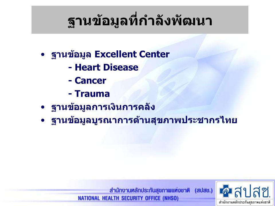 ฐานข้อมูลที่กำลังพัฒนา ฐานข้อมูล Excellent Center - Heart Disease - Cancer - Trauma ฐานข้อมูลการเงินการคลัง ฐานข้อมูลบูรณาการด้านสุขภาพประชากรไทย