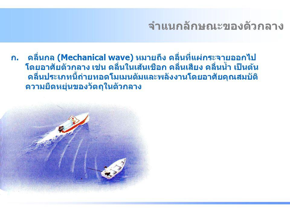 จำแนกลักษณะของตัวกลาง ก.คลื่นกล (Mechanical wave) หมายถึง คลื่นที่แผ่กระจายออกไป โดยอาศัยตัวกลาง เช่น คลื่นในเส้นเชือก คลื่นเสียง คลื่นน้ำ เป็นต้น คลื