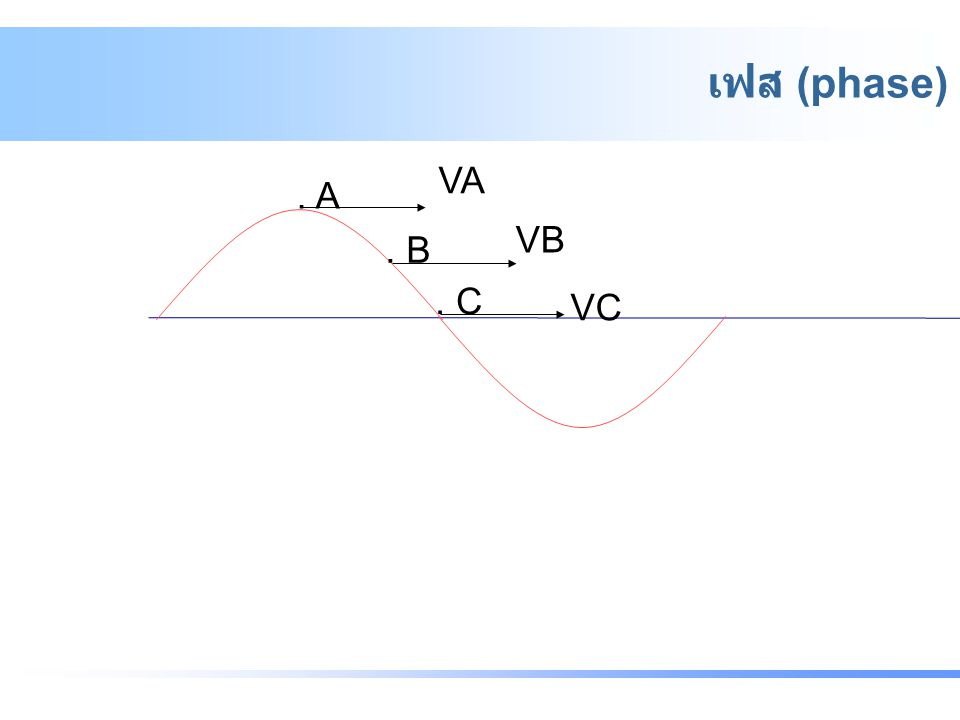 - เฟส (phase). A. B. C VA VB VC เฟส (phase)