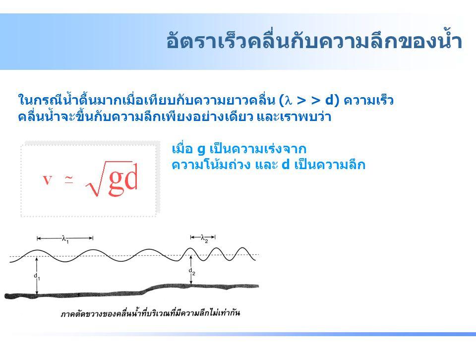 อัตราเร็วคลื่นกับความลึกของน้ำ ในกรณีน้ำตื้นมากเมื่อเทียบกับความยาวคลื่น ( > > d) ความเร็ว คลื่นน้ำจะขึ้นกับความลึกเพียงอย่างเดียว และเราพบว่า เมื่อ g