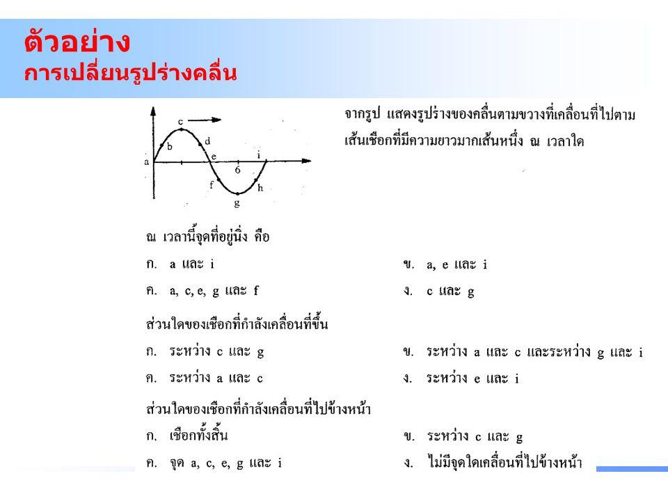 ตัวอย่าง การเปลี่ยนรูปร่างคลื่น ตัวอย่างการเปลี่ยนรูปร่างของ คลื่น