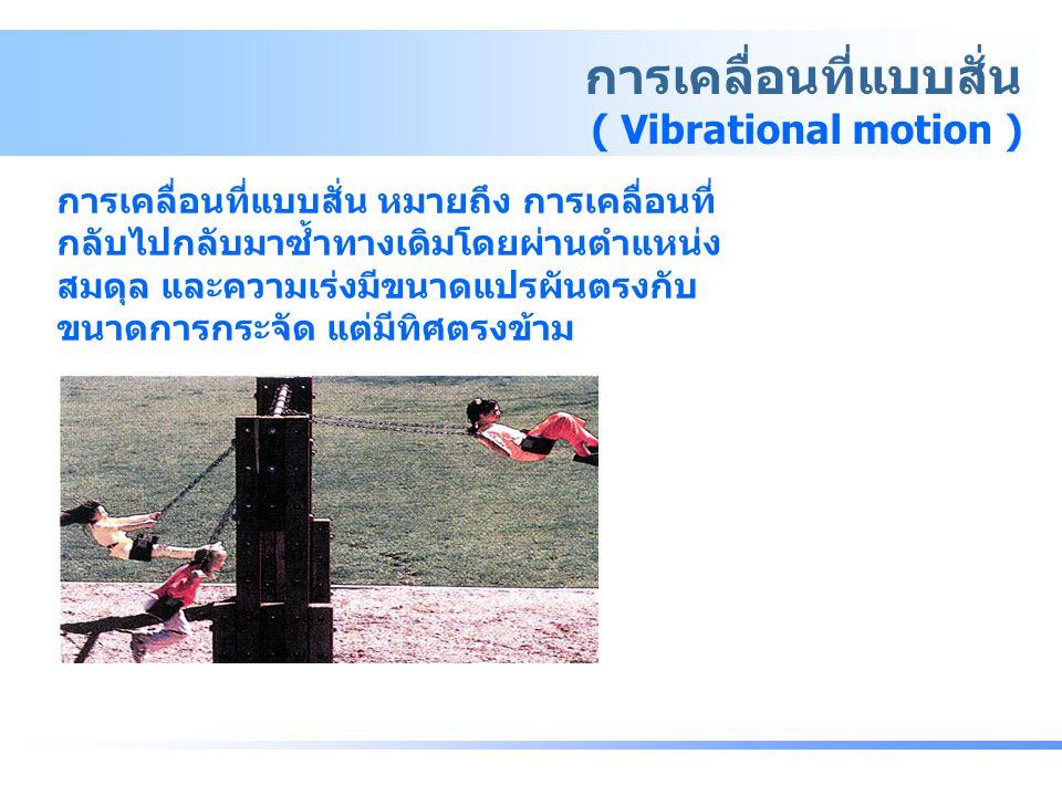 การเคลื่อนที่แบบสั่น ( Vibrational motion ) การเคลื่อนที่แบบสั่น หมายถึง การเคลื่อนที่ กลับไปกลับมาซ้ำทางเดิมโดยผ่านตำแหน่ง สมดุล และความเร่งมีขนาดแปร