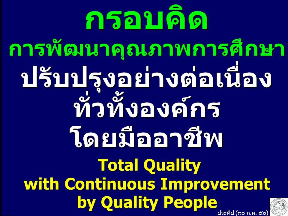 กรอบคิด การพัฒนาคุณภาพการศึกษา ปรับปรุงอย่างต่อเนื่อง ทั่วทั้งองค์กร โดยมืออาชีพ Total Quality with Continuous Improvement by Quality People ประทีป (๓