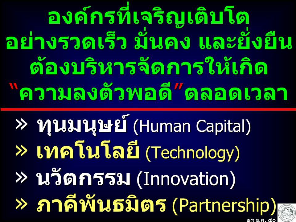 » ทุนมนุษย์ (Human Capital) » เทคโนโลยี (Technology) » นวัตกรรม (Innovation) » ภาคีพันธมิตร (Partnership) องค์กรที่เจริญเติบโต อย่างรวดเร็ว มั่นคง และยั่งยืน ต้องบริหารจัดการให้เกิด ความลงตัวพอดี ตลอดเวลา ๑๓ ธ.ค.