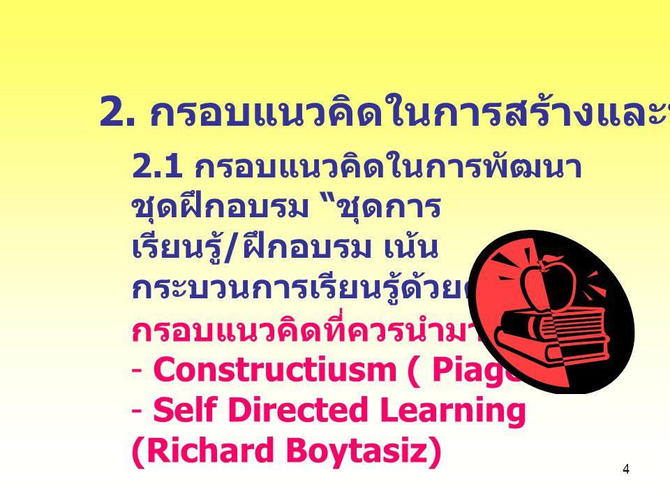 """4 2. กรอบแนวคิดในการสร้างและพัฒนา 2.1 กรอบแนวคิดในการพัฒนา ชุดฝึกอบรม """" ชุดการ เรียนรู้ / ฝึกอบรม เน้น กระบวนการเรียนรู้ด้วยตนเอง """" กรอบแนวคิดที่ควรนำ"""