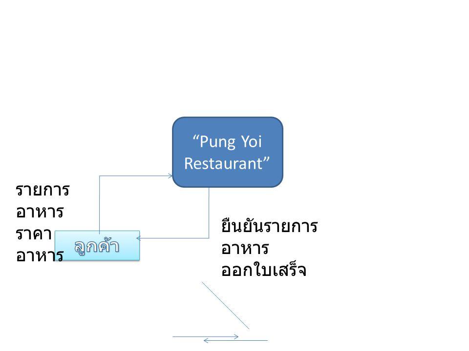 """""""Pung Yoi Restaurant"""" รายการ อาหาร ราคา อาหาร ยืนยันรายการ อาหาร ออกใบเสร็จ"""
