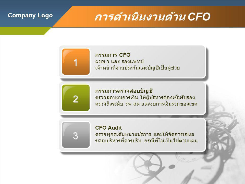 Company Logo การดำเนินงานด้าน CFO 1 กรรมการ CFO ผชช. ว และ รองแพทย์ เจ้าหน้าที่งานประกันและบัญชีเป็นผู้ช่วย 2 กรรมการตรวจสอบบัญชี ตรวจสอบงบการเงิน ให้