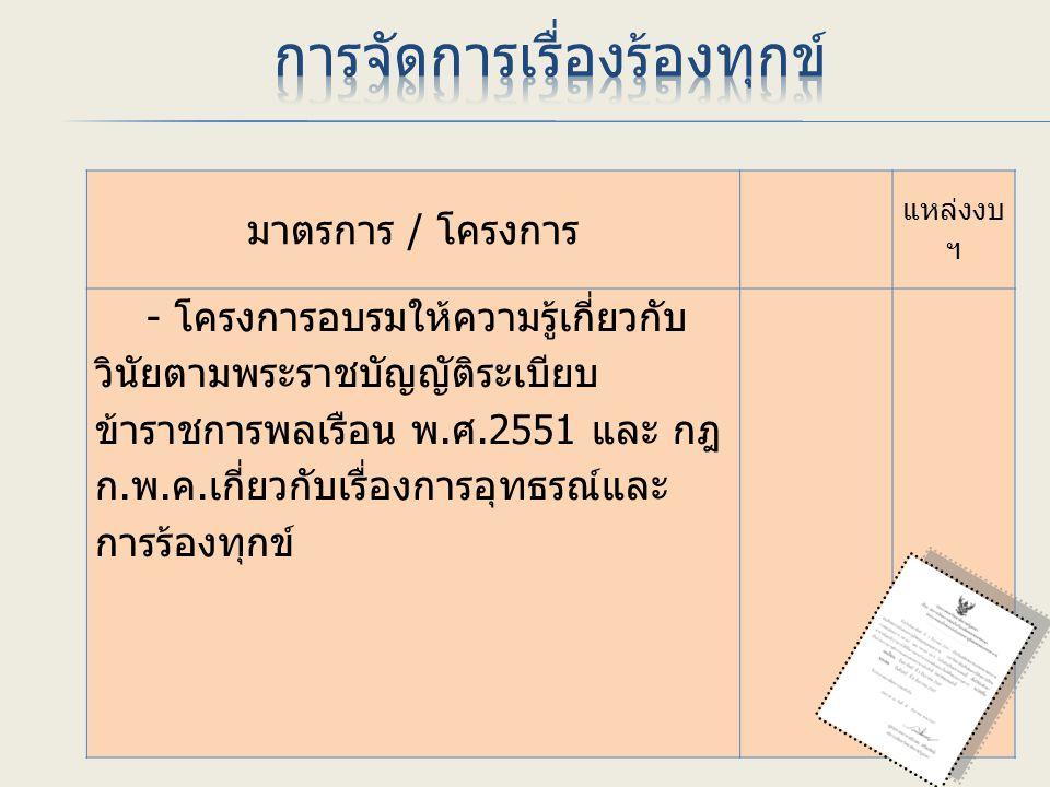 มาตรการ / โครงการ แหล่งงบ ฯ - โครงการอบรมให้ความรู้เกี่ยวกับ วินัยตามพระราชบัญญัติระเบียบ ข้าราชการพลเรือน พ.ศ.2551 และ กฎ ก.พ.ค.เกี่ยวกับเรื่องการอุท