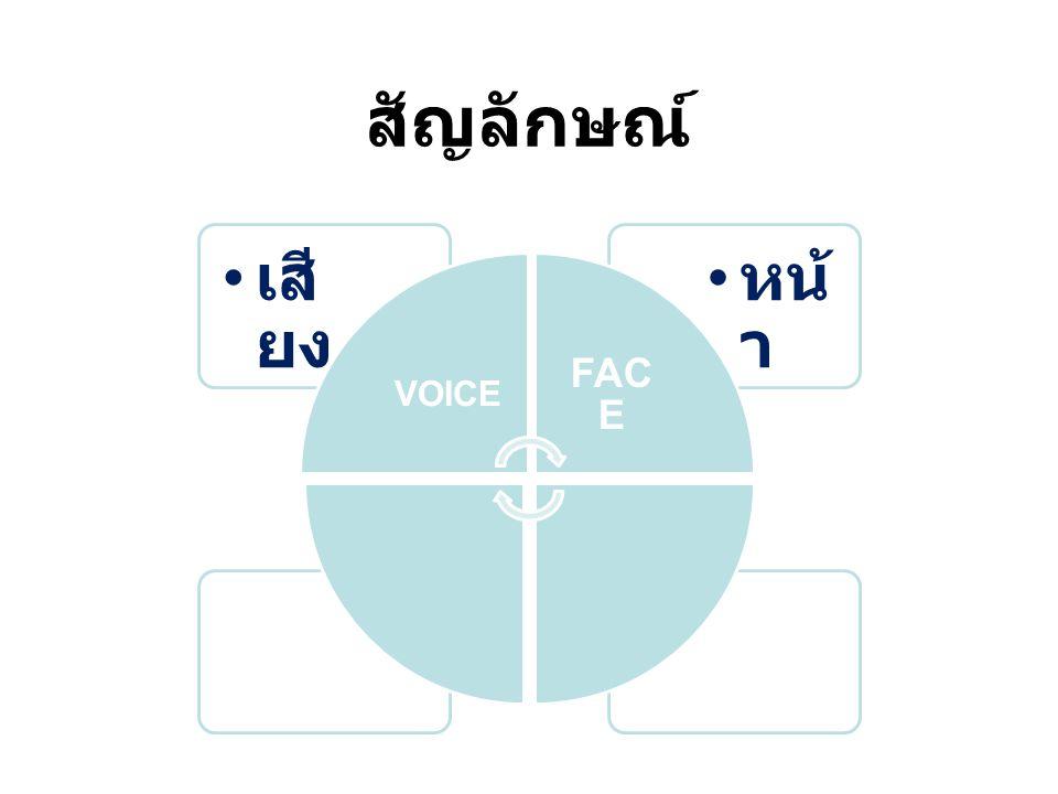 สัญลักษณ์ หน้ า เสี ยง VOICE FAC E