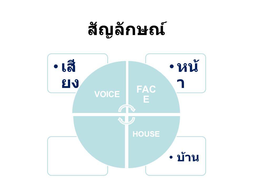 สัญลักษณ์ บ้าน หน้ า เสี ยง VOICE FAC E HOUSE