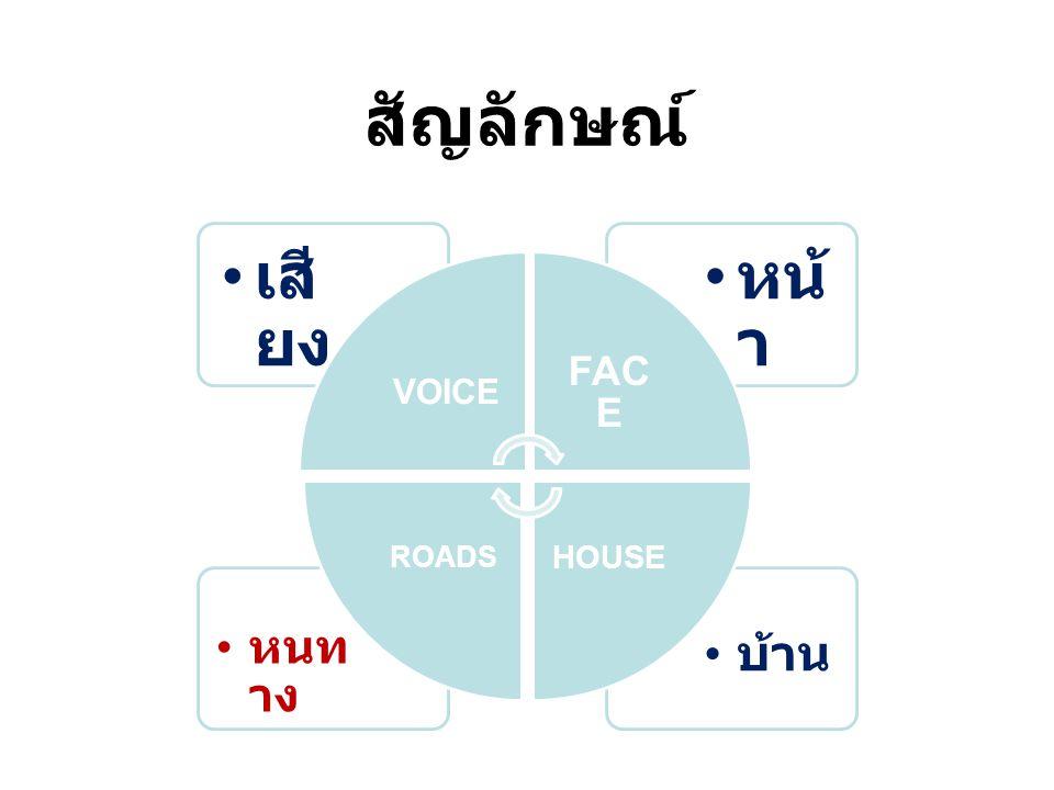 สัญลักษณ์ บ้าน หนท าง หน้ า เสี ยง VOICE FAC E HOUSE ROADS