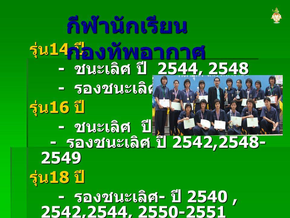 รุ่น 14 ปี - ชนะเลิศ ปี 2544, 2548 - ชนะเลิศ ปี 2544, 2548 - รองชนะเลิศ ปี 2549 - รองชนะเลิศ ปี 2549 รุ่น 16 ปี - ชนะเลิศ ปี 2550-2551 - รองชนะเลิศ ปี