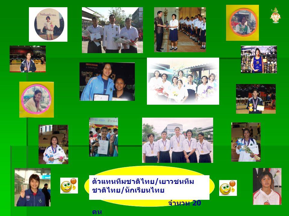 ตัวแทนทีมชาติไทย / เยาวชนทีม ชาติไทย / นักเรียนไทย จำนวน 20 คน