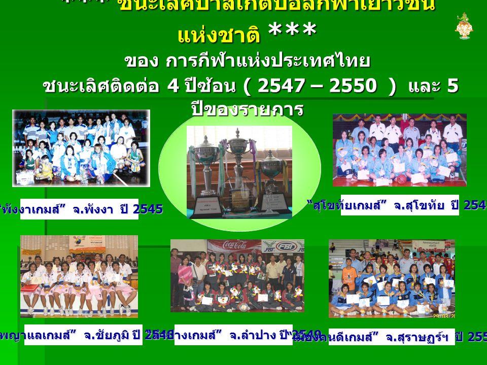*** กีฬานักเรียน นักศึกษาแห่ง ประเทศไทย *** ชนะเลิศติดต่อ 2 ปีซ้อน ( 2547- 2548 ) และ ปี 2541, 2543 จันทบุรีเกมส์ จ.