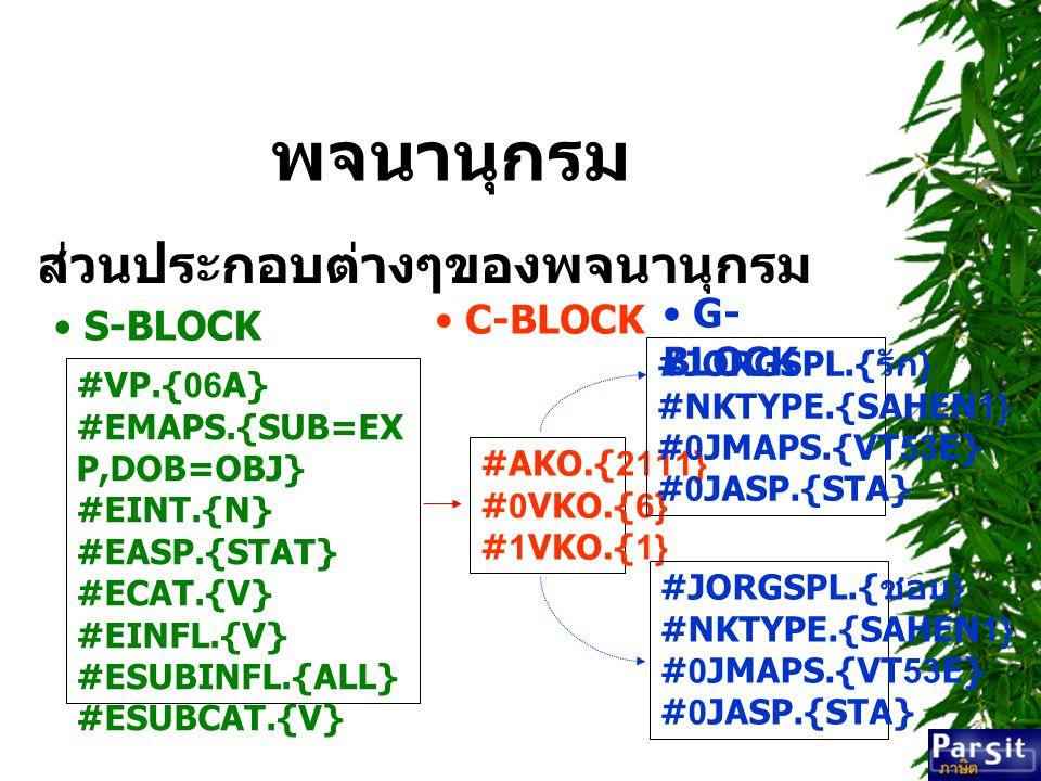 พจนานุกรม ส่วนประกอบต่างๆของพจนานุกรม S-BLOCK #VP.{06A} #EMAPS.{SUB=EX P,DOB=OBJ} #EINT.{N} #EASP.{STAT} #ECAT.{V} #EINFL.{V} #ESUBINFL.{ALL} #ESUBCAT.{V} #AKO.{2111} #0VKO.{6} #1VKO.{1} C-BLOCK #JORGSPL.{ รัก } #NKTYPE.{SAHEN1} #0JMAPS.{VT53E} #0JASP.{STA} #JORGSPL.{ ชอบ } #NKTYPE.{SAHEN1} #0JMAPS.{VT53E} #0JASP.{STA} G- BLOCK