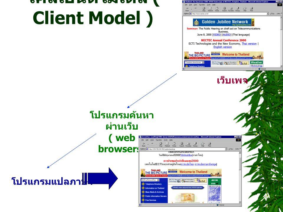ไคลเอนต์โมเดล ( Client Model ) โปรแกรมแปลภาษา โปรแกรมค้นหา ผ่านเว็บ ( web browsers) เว็บเพจ