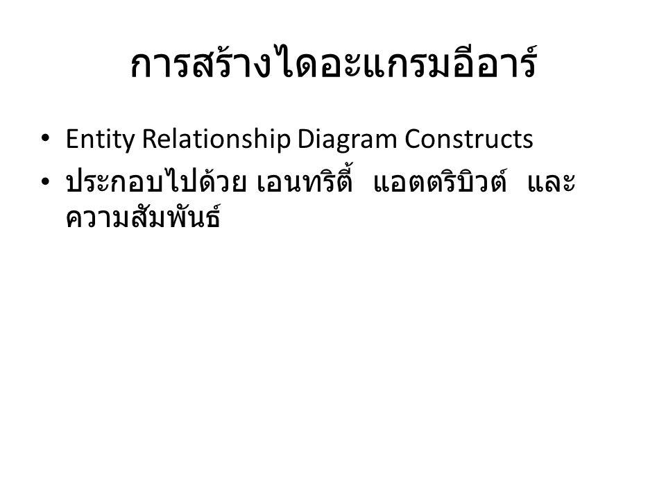 การสร้างไดอะแกรมอีอาร์ Entity Relationship Diagram Constructs ประกอบไปด้วย เอนทริตี้ แอตตริบิวต์ และ ความสัมพันธ์