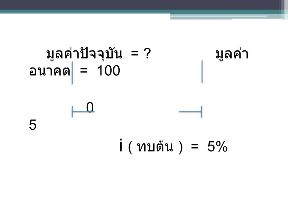 เมื่อ At = มูลค่าผลตอบแทนรวม เมื่อสิ้นปี t จากปัจจุบัน P = มูลค่าผลตอบแทนใน ปัจจุบัน P = มูลค่าผลตอบแทนใน ปัจจุบัน i = อัตราดอกเบี้ย i = อัตราดอกเบี้ย t = ระยะเวลาของปี t = ระยะเวลาของปี เมื่อ At = มูลค่าผลตอบแทนรวม เมื่อสิ้นปี t จากปัจจุบัน P = มูลค่าผลตอบแทนใน ปัจจุบัน P = มูลค่าผลตอบแทนใน ปัจจุบัน i = อัตราดอกเบี้ย i = อัตราดอกเบี้ย t = ระยะเวลาของปี t = ระยะเวลาของปี P = At ( 1 + i ) t