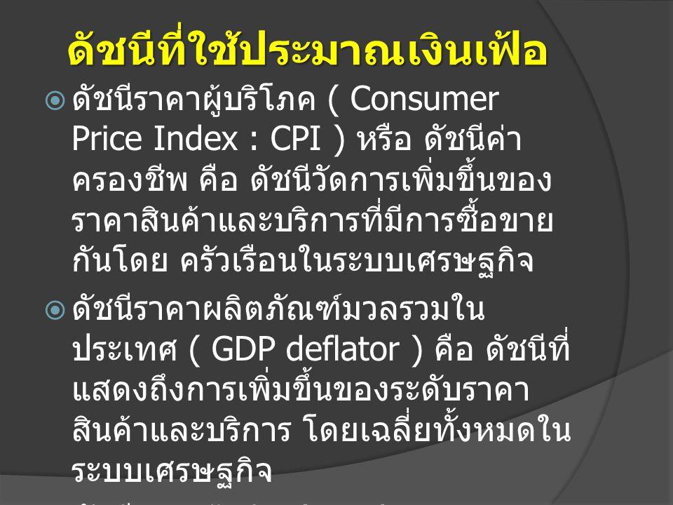 ดัชนีที่ใช้ประมาณเงินเฟ้อ  ดัชนีราคาผู้บริโภค ( Consumer Price Index : CPI ) หรือ ดัชนีค่า ครองชีพ คือ ดัชนีวัดการเพิ่มขึ้นของ ราคาสินค้าและบริการที่