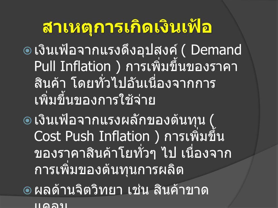 สาเหตุการเกิดเงินเฟ้อ  เงินเฟ้อจากแรงดึงอุปสงค์ ( Demand Pull Inflation ) การเพิ่มขึ้นของราคา สินค้า โดยทั่วไปอันเนื่องจากการ เพิ่มขึ้นของการใช้จ่าย