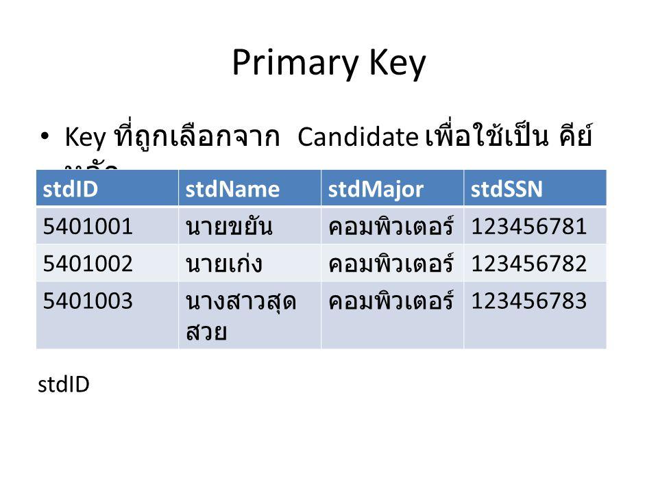 Primary Key Key ที่ถูกเลือกจาก Candidate เพื่อใช้เป็น คีย์ หลัก stdIDstdNamestdMajorstdSSN 5401001 นายขยันคอมพิวเตอร์ 123456781 5401002 นายเก่งคอมพิวเ