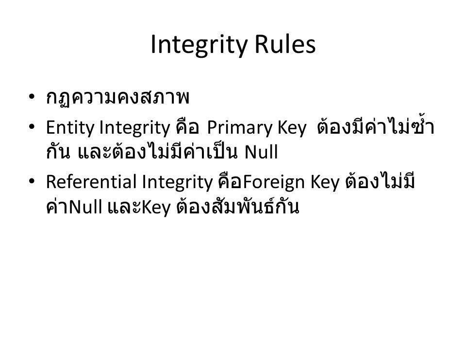 Integrity Rules กฏความคงสภาพ Entity Integrity คือ Primary Key ต้องมีค่าไม่ซ้ำ กัน และต้องไม่มีค่าเป็น Null Referential Integrity คือ Foreign Key ต้องไ