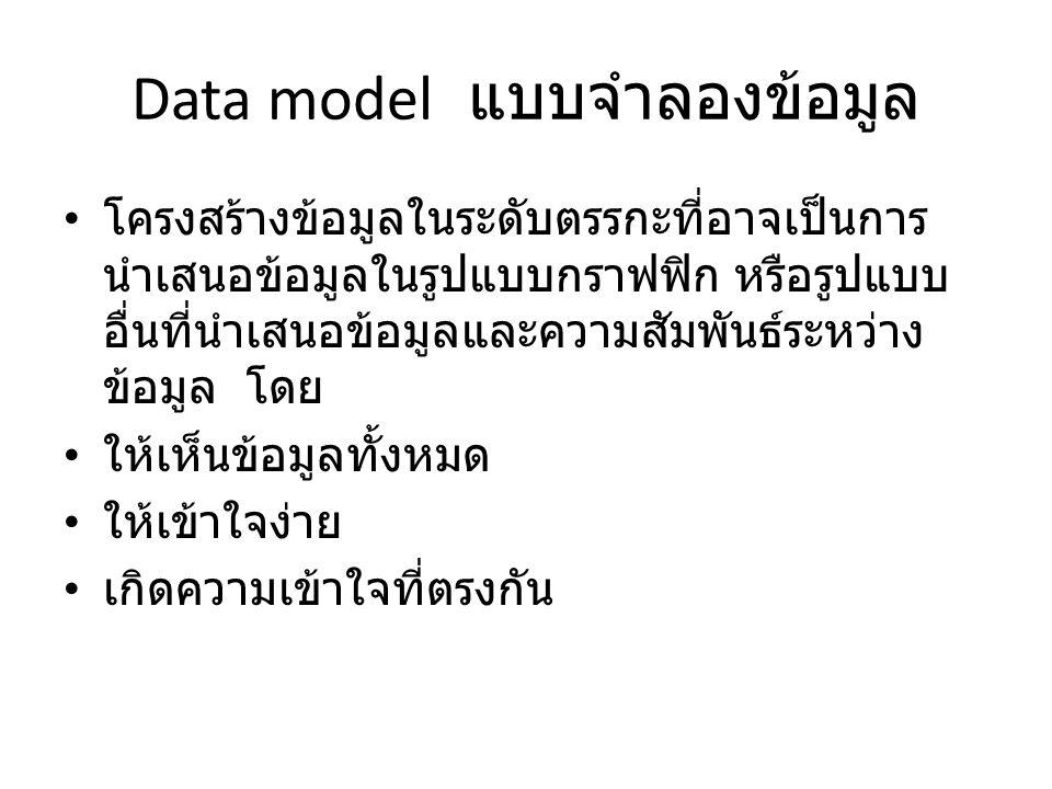 Data model แบบจำลองข้อมูล โครงสร้างข้อมูลในระดับตรรกะที่อาจเป็นการ นำเสนอข้อมูลในรูปแบบกราฟฟิก หรือรูปแบบ อื่นที่นำเสนอข้อมูลและความสัมพันธ์ระหว่าง ข้