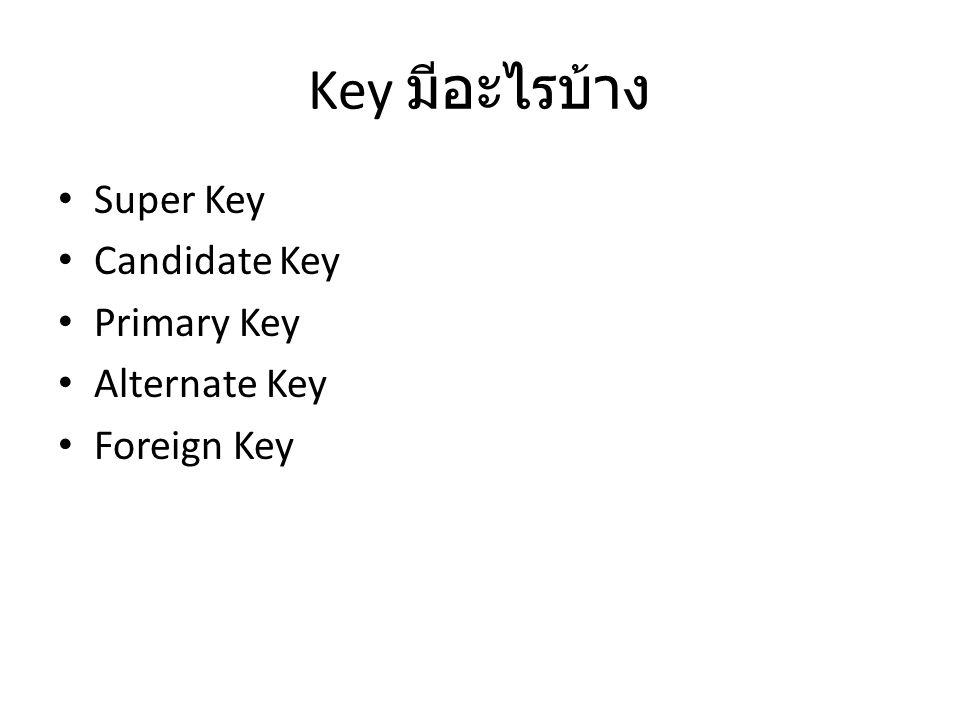 Key มีอะไรบ้าง Super Key Candidate Key Primary Key Alternate Key Foreign Key