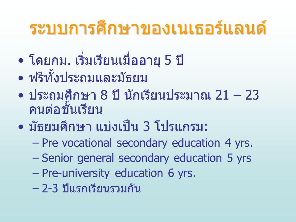 ระบบการศึกษาของเนเธอร์แลนด์ โดยกม. เริ่มเรียนเมื่ออายุ 5 ปี ฟรีทั้งประถมและมัธยม ประถมศึกษา 8 ปี นักเรียนประมาณ 21 – 23 คนต่อชั้นเรียน มัธยมศึกษา แบ่ง
