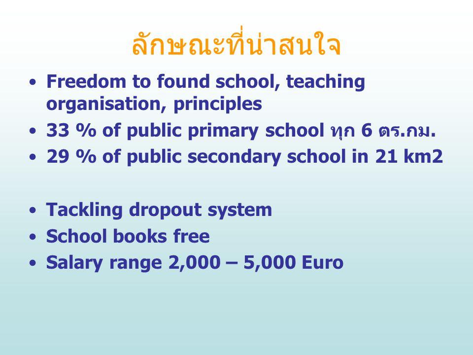 ลักษณะที่น่าสนใจ Freedom to found school, teaching organisation, principles 33 % of public primary school ทุก 6 ตร.กม. 29 % of public secondary school