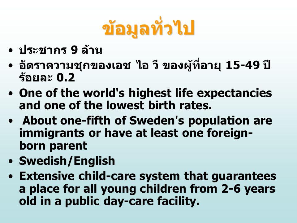ข้อมูลทั่วไป ประชากร 9 ล้าน อัตราความชุกของเอช ไอ วี ของผู้ที่อายุ 15-49 ปี ร้อยละ 0.2 One of the world's highest life expectancies and one of the low