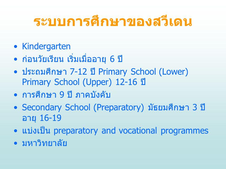 ระบบการศึกษาของสวีเดน Kindergarten ก่อนวัยเรียน เริ่มเมื่ออายุ 6 ปี ประถมศึกษา 7-12 ปี Primary School (Lower) Primary School (Upper) 12-16 ปี การศึกษา