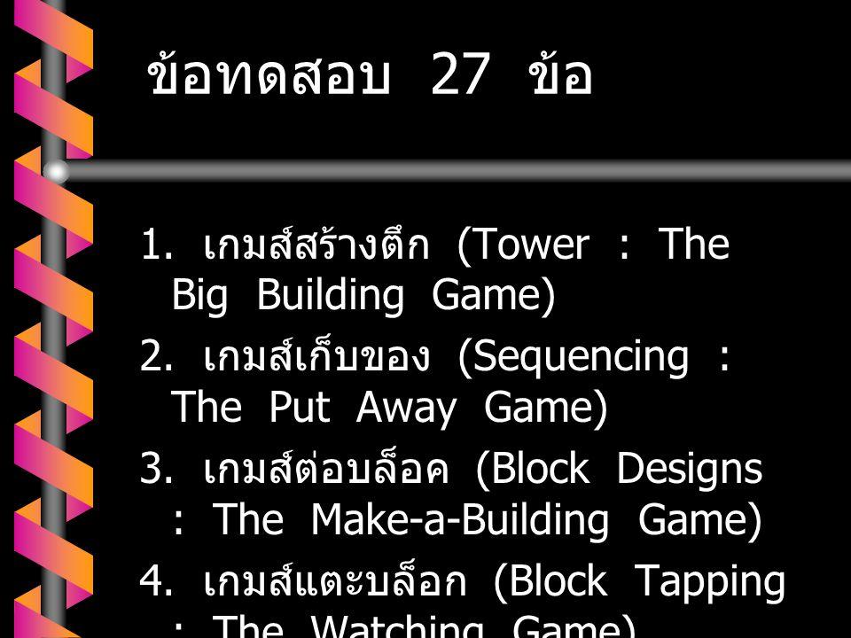 ข้อทดสอบ 27 ข้อ 1.เกมส์สร้างตึก (Tower : The Big Building Game) 2.